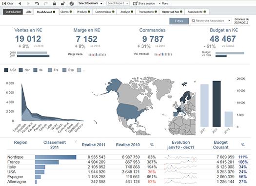 Qlikview, analyse des ventes ecommerce et tableau de bord commerciale